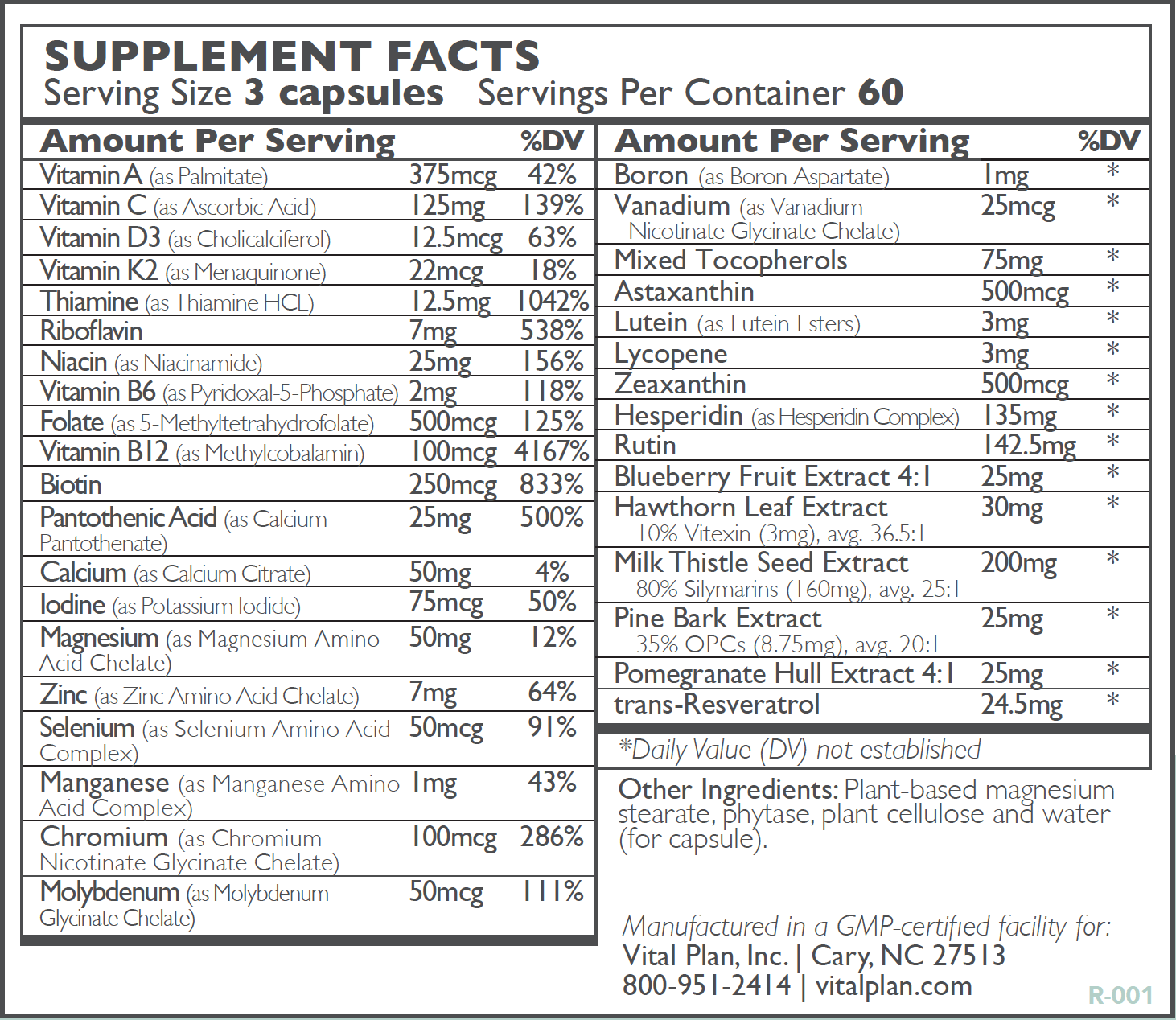 Prevention Plus Ingredient Label