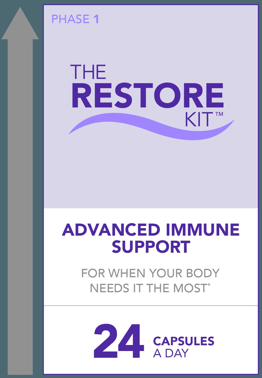 Daily Immunity Kit Dr Bill Rawls Immune Vitality Protocol
